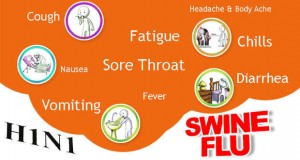 Swine Flu (H1N1 virus) strikes India : Symptoms Causes precautions Prevention