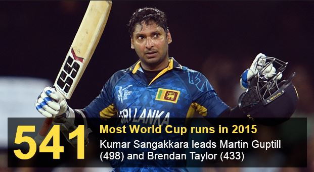 List Of Leading Wicket Taker Runs Records Broken In World Cup 2015