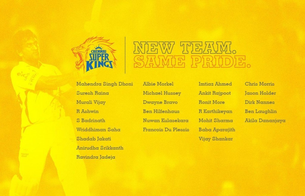 Ipl 8 Chennai Superkings (CSK) Team Squad Player list Captain 2015