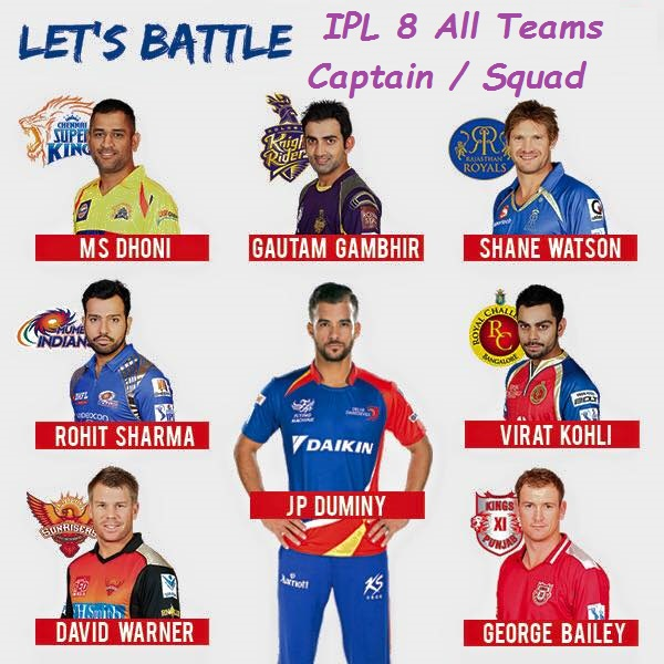 ipl 8 all teams captain squad