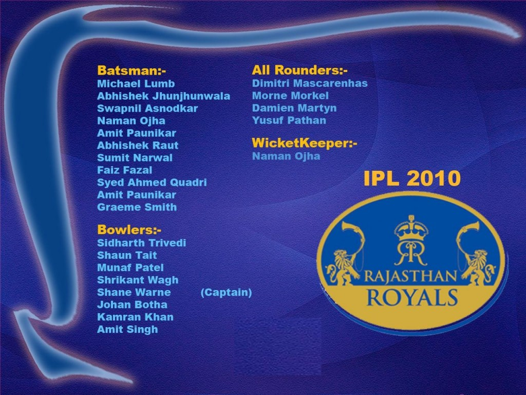 Rajasthan Royals (RR) IPL Season 8 Team Squad Player list Captain Schedule 2015
