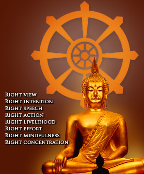 Right-view-right-concentration-lord-buddha