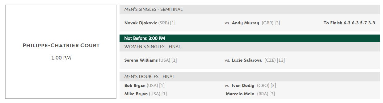 french open semi final 2015