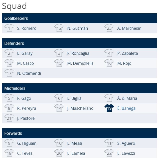 CA 2015 argentina team squad semi final match