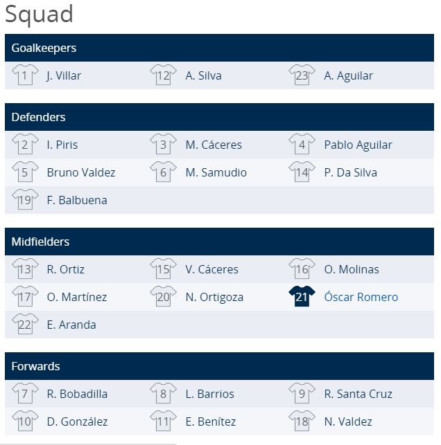 CA 2015 paraguay team squad semi final match
