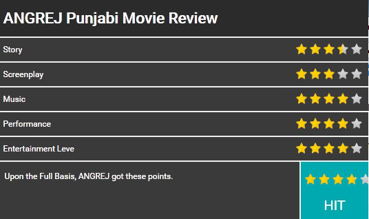 Today Punjabi Angrej Movie 2nd 3rd Day 1st Weekend Box Office Collection