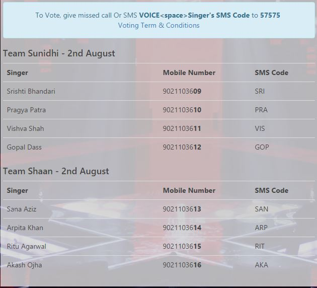 the voice india voting lines