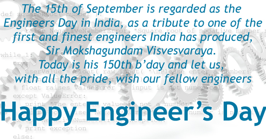 Happy-Engineers-day-Images