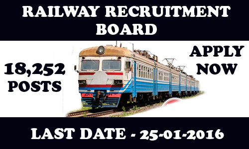 RRB Recruitment 2016 | Apply Online for 18252 Station Master Clerk Posts at www.rrbonlinereg.in