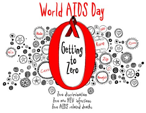AIDS Day Images