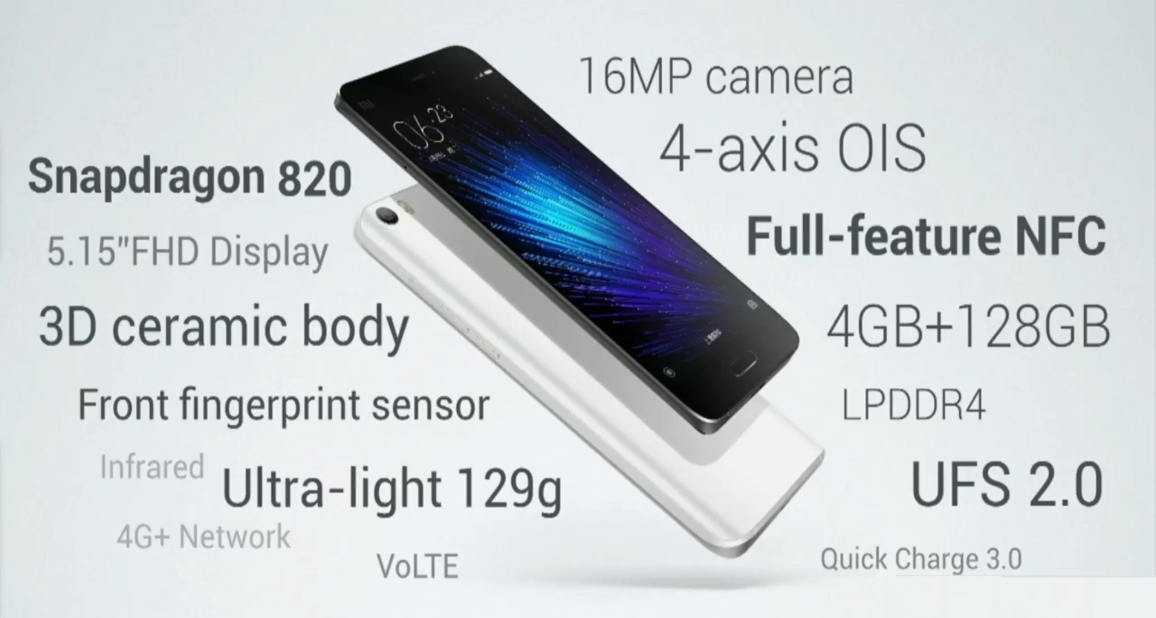 Xiaomi Mi 5 Leaked Features Specs releasing Soon in India