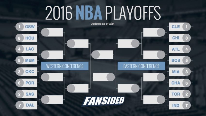 NBA 2016 Playoffs Teams Schedule Time Table Brackets Standing Dates