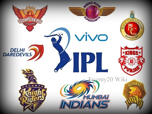Vivo IPL 9 points table
