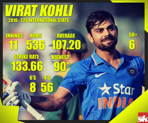 Virat Kohli's Message Go Viral: Virat's Message Will Win Your hearts and Tell You That We Either Win Or We Learn, But Never Fail