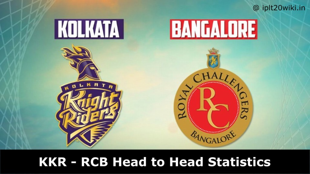 KKR-vs-RCB-Head-to-Head-IPL-Statistics-1024x576