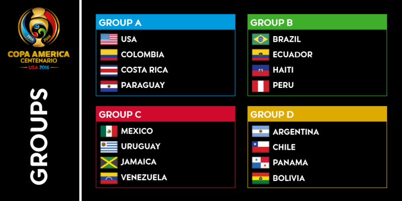 COPA draw ALLgroups eng