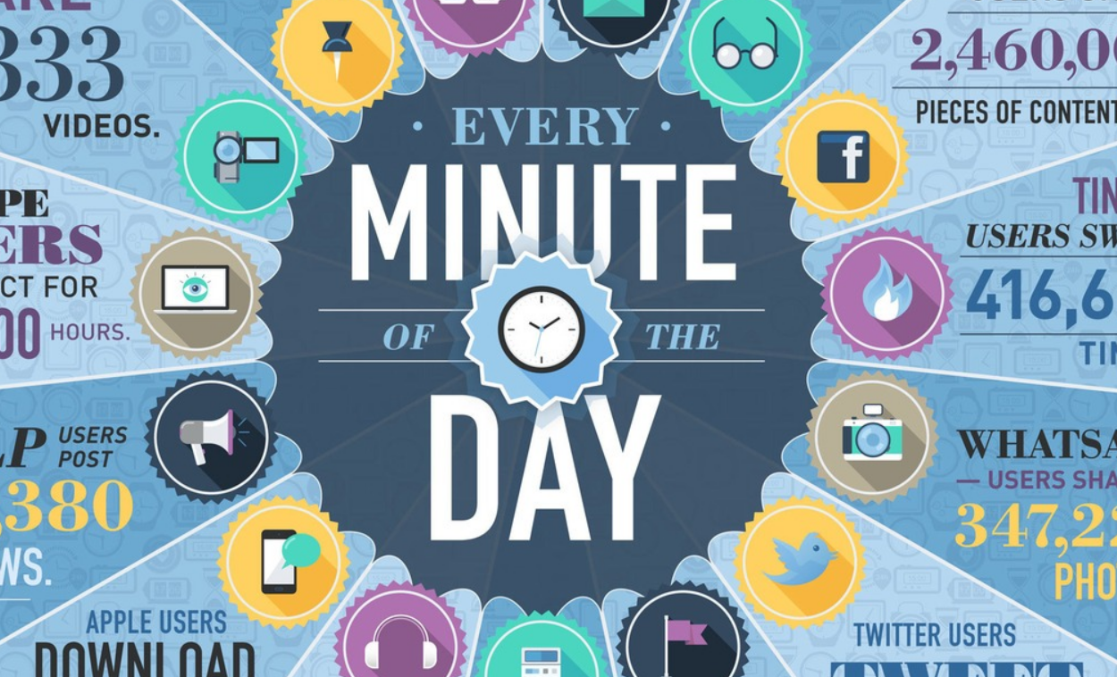 what-happens-in-60-seconds-on-social-media-2014-infographic
