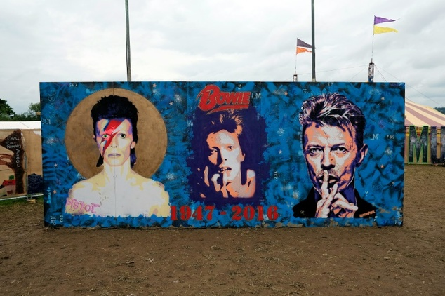 Bowie's modern art collection to be sold at auction