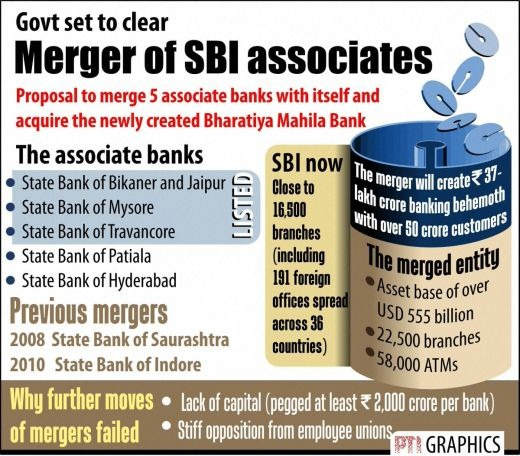SBI-associate-banks-merger-news[5]