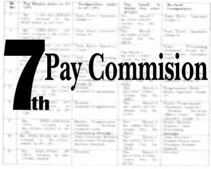 7th-pay-commision1-420x336