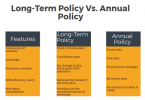 long_term_policy_or_annual_policy