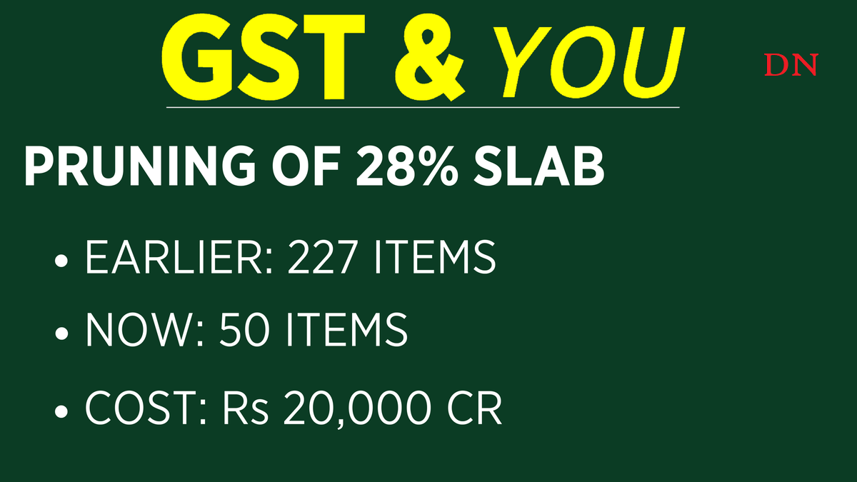 23rd Gst Council Meeting Tax Rates Down On 177 Goods Earlier 227 Now 50 Items Left