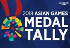 Badminton results 2019 asian games