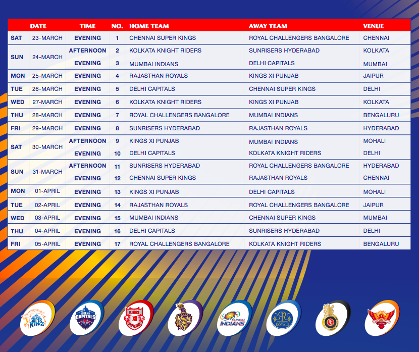 IPL 2019 Schedule Venue Details, Fixtures, Time Table, Dates
