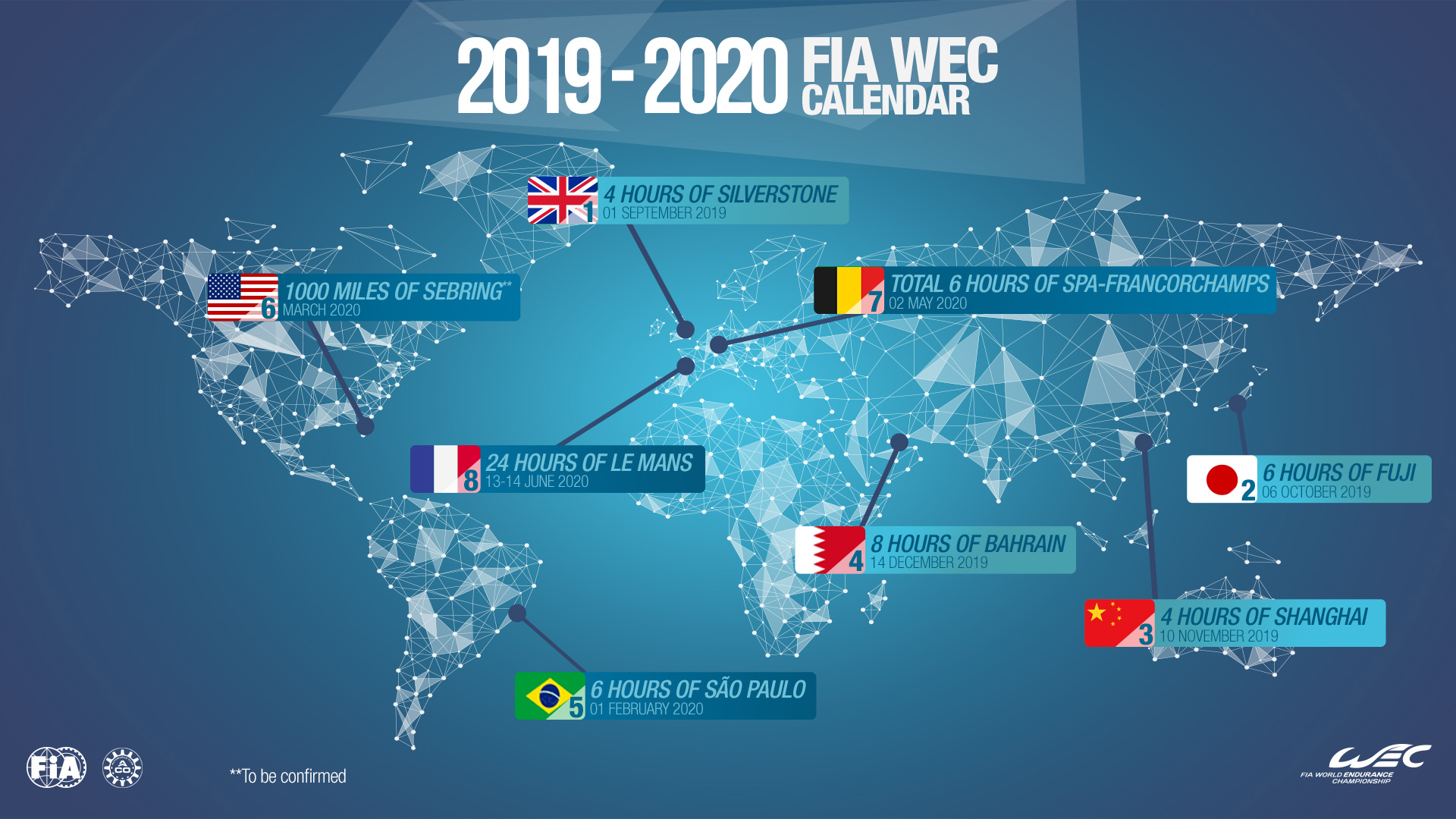 F1 2020 Calendar Dates F1 Schedule 2019: Formula One Grand Prix World Championship Races