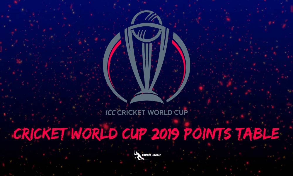 Icc World Cup Points Table 2019 Cwc Net Run Rate Nr Team