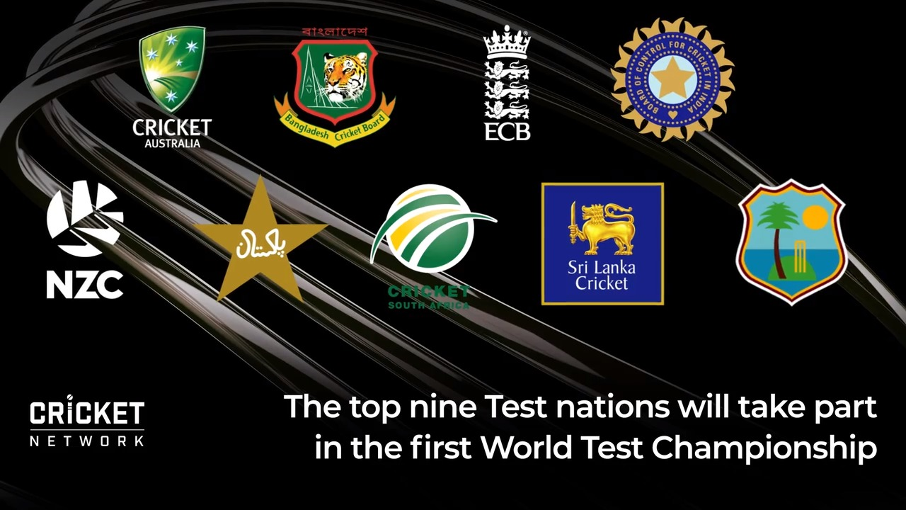 ICC World Test Championship Points Table 2019-21 Team